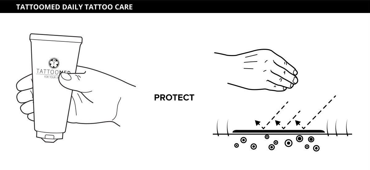 tattoomed-daily-tattoo-care-illustration-en